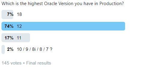oracle_version_highest